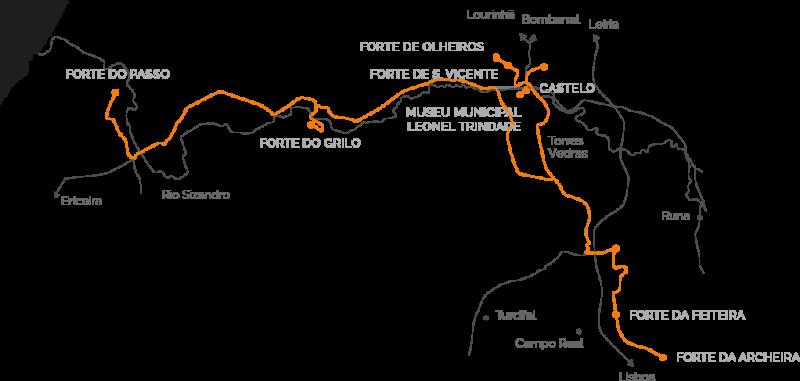 Torres Vedras na Primeira Linha